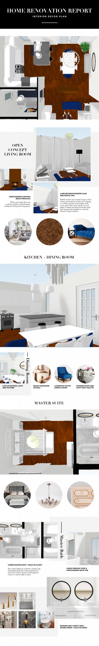 Home Renovation Report | Interior Decor Plan