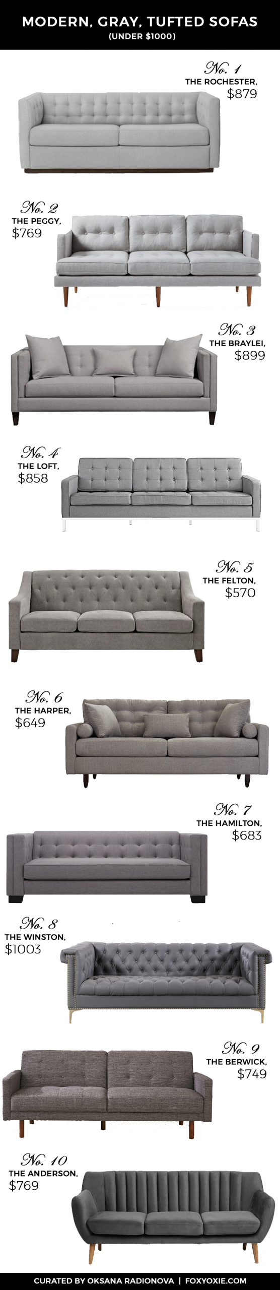 Gray Tufted Sofa For Under 1000