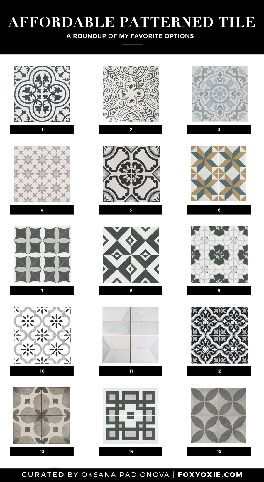 Roundup: My Favorite Affordable Patterned Tile Options